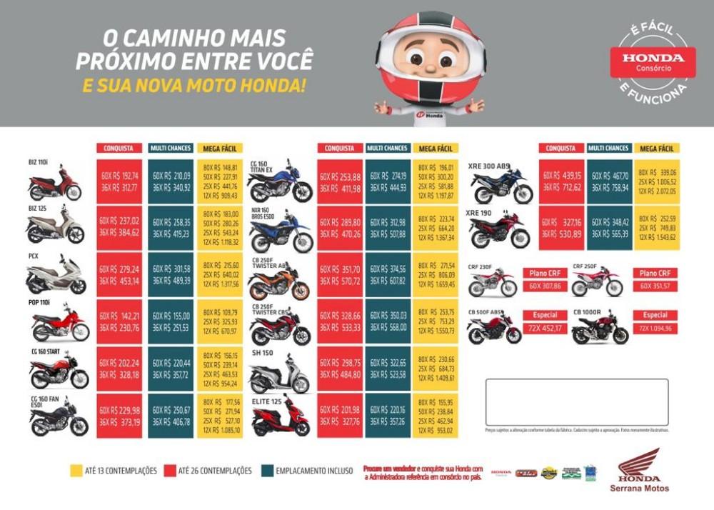 Serrana Motos: Faça seu consórcio Honda e concorra a uma Smart TV 43'