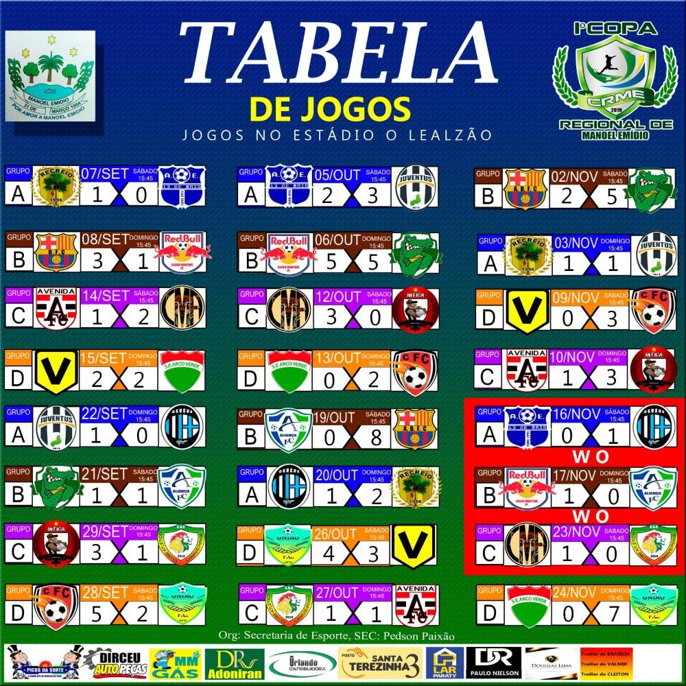 Copa Regional de Manoel Emídio chega às quartas de final