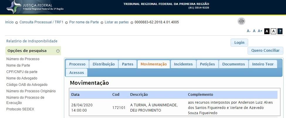Ex-prefeito de São Gonçalo, Decym é absolvido no TRF-1