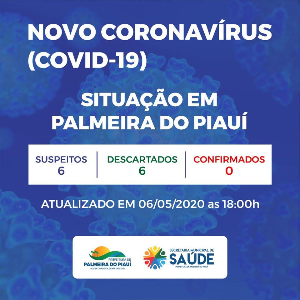 Seis casos suspeitos de Covid-19 já foram descartados em Palmeira do PI