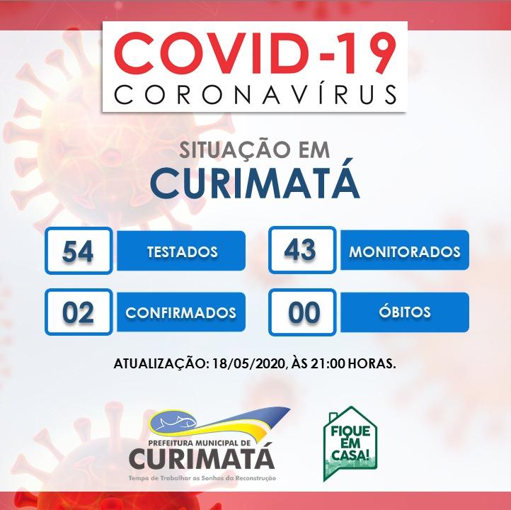 Confirmados os dois primeiros casos de Coronavírus em Curimatá