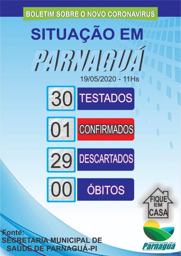 Parnaguá registra seu primeiro caso de Covid-19