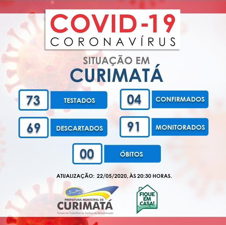 Curimatá registra seu 4º caso confirmado de Covid-19