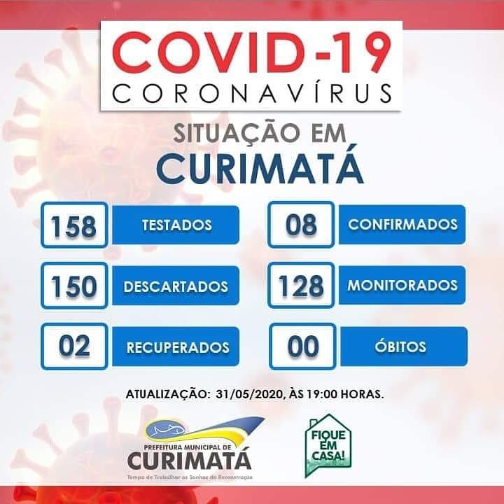 Curimatá registra mais dois casos de Covid-19