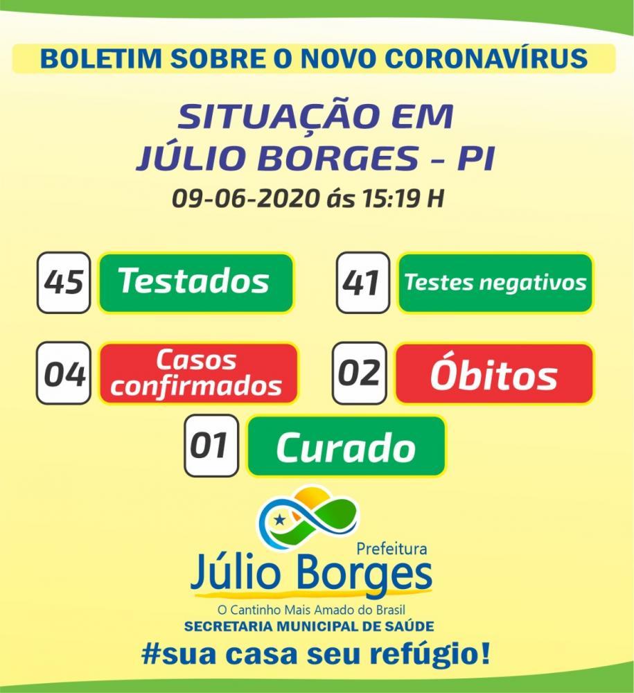 Paciente de Júlio Borges está curado da Covid-19