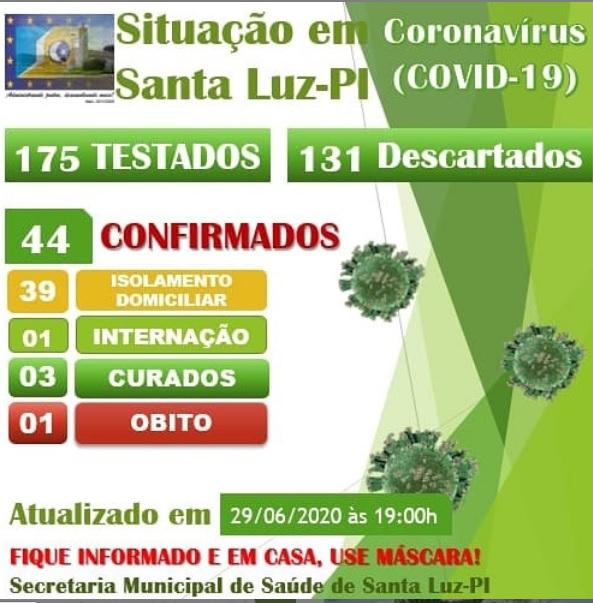 Santa Luz já tem 44 casos confirmados de Covid-19